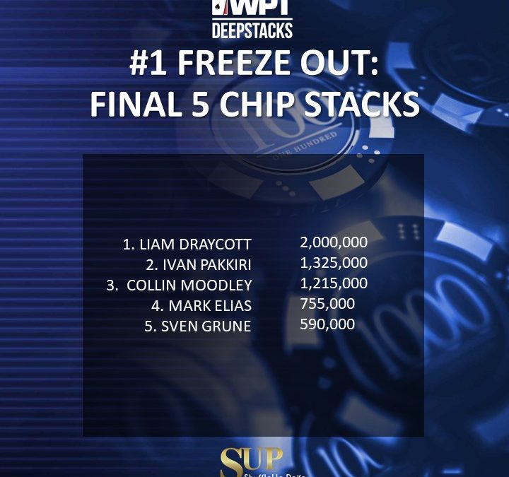 Freeze-Out FInal 5 Chip Counts